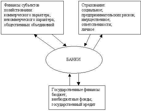 Финансовый Анализ Предприятия Учебник